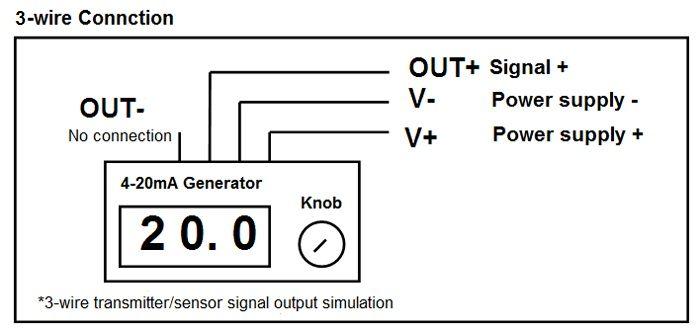 4-20mA Current 3-wire 4-20mA Simulation
