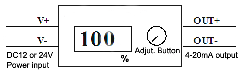 4-20mA Current Source Generator 0-100% Display