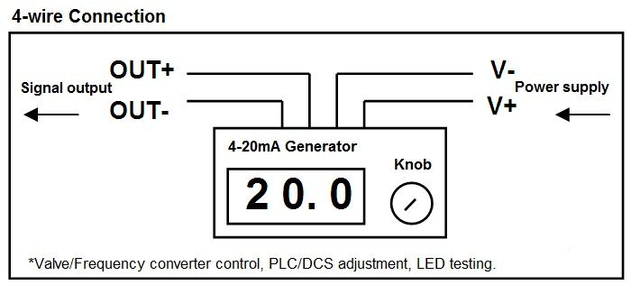 4 20ma Signal Generator Circuit : Ma current source generator with percentage led