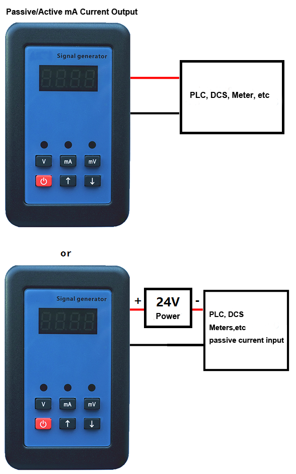 mA Current Generator and Simulator