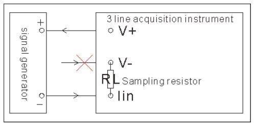 3-wire 4-20mA Signal Calibration Circuit