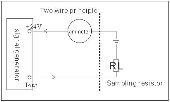 Wiring Circuit for 4-20mA Loop Simulator