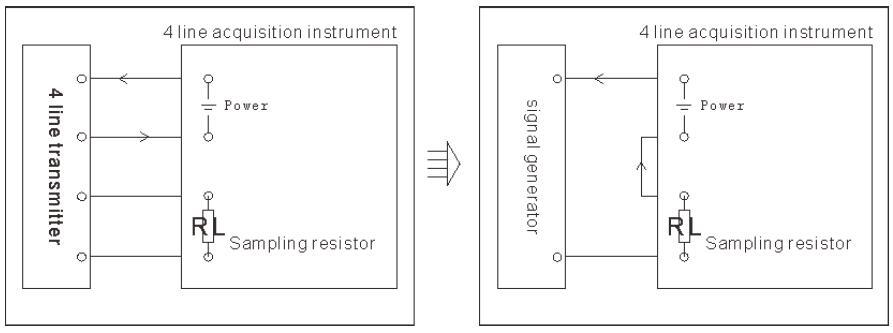 4-wire 4-20mA Calibration Simulation Application
